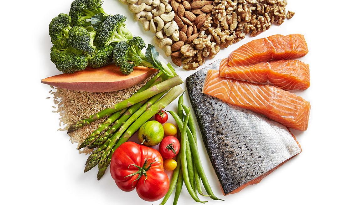 The Mediterranean Diet a Healthy Eating Plan